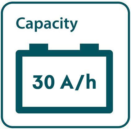 Зарядное устройство Hyundai HY 200  - ЕМКОСТЬ АКБ, А/ч Прибор имеет три ступен...