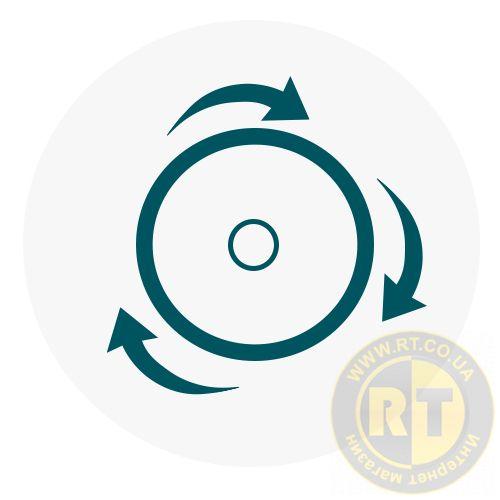 Скорость вращения диска (шлифмашины)